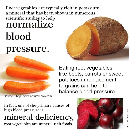 56 best Heart Health images on Pinterest Health, Health tips and