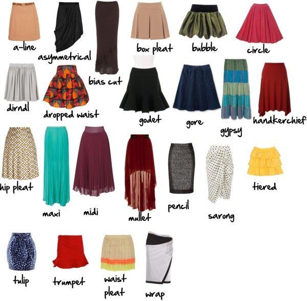 Skirt glossary