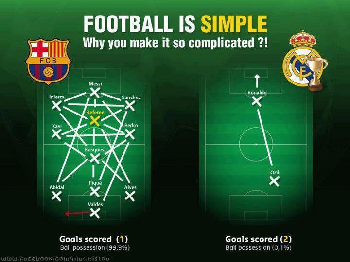Troll football :)).