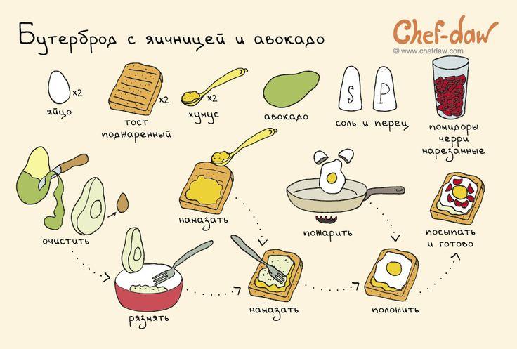 chefdaw