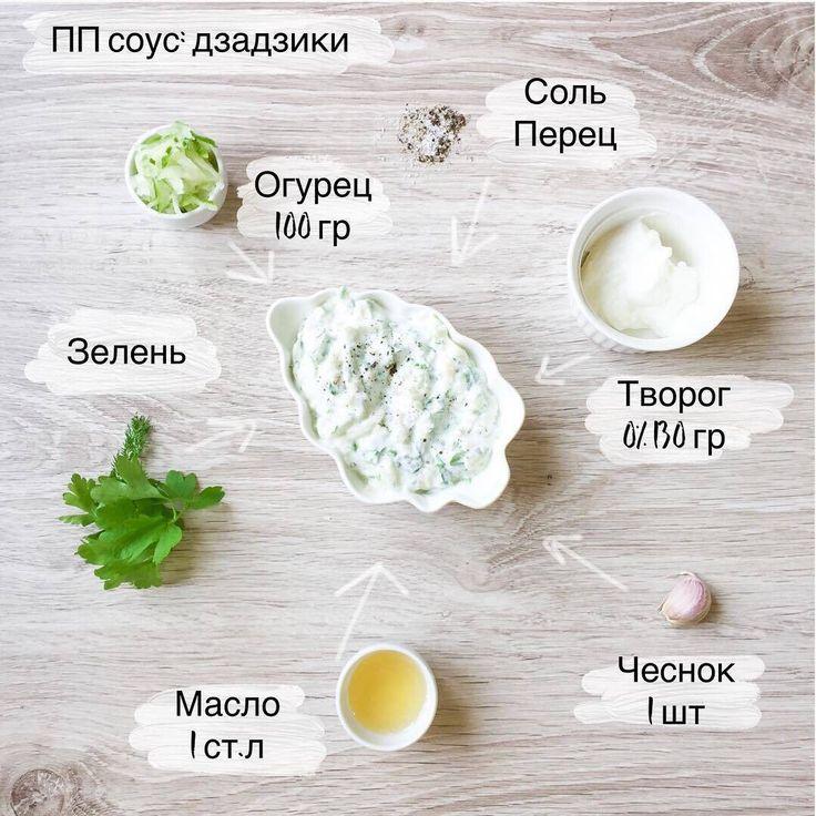 Диета На Огурцах Твороге Сыре Яйцах.