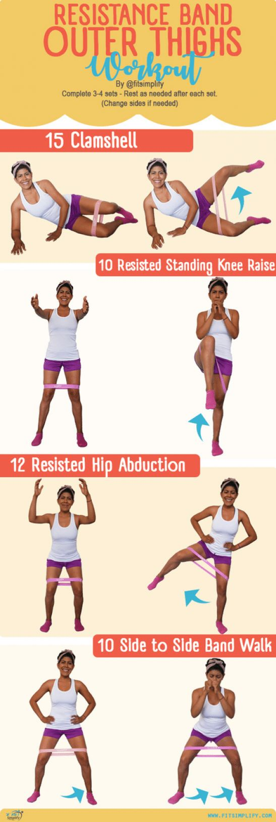 @FitSimplify - Use this brand new outer thigh workout to ...