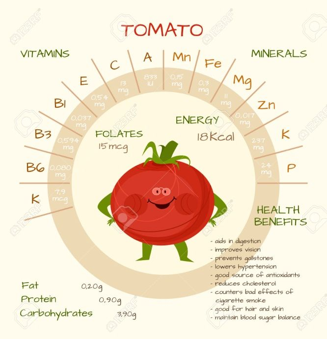 Amazing Health Benefits of Tomatoes | Nutrition Facts	Here are some amazing reasons to include Tomato in your daily diet. Know the tomato nutrition facts and health benefits of tomatoes. See more at urbanwired.com