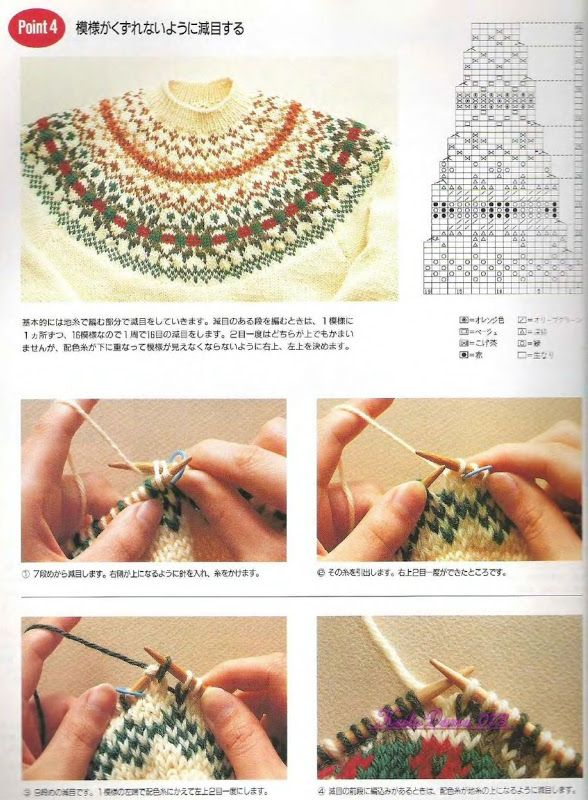 http://knits4kids.com/ru/collection-ru/library-ru/album-view/?aid=4168