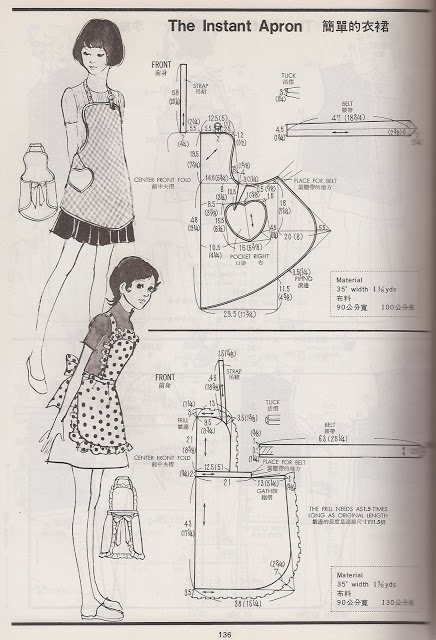 1960's and 1970's Japanese aprons