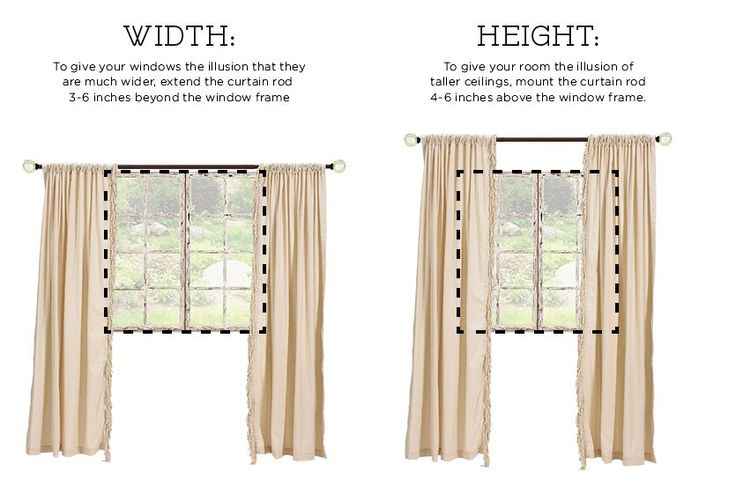 How to hang and measure curtains and drapery- high and wide rule of thumb measurements plus floor length tips.
