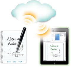 Smartpens Remember So You Don't Have To    Record everything you write and hear. Tap anywhere on your notes to replay the audio from that moment in time.