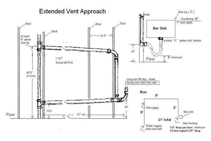 basic plumbing diagram 14 best images about plumbing on pinterest | water jugs ...