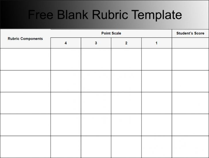 Blank Rubric Template Rubric Template Free Blank Rubric Template