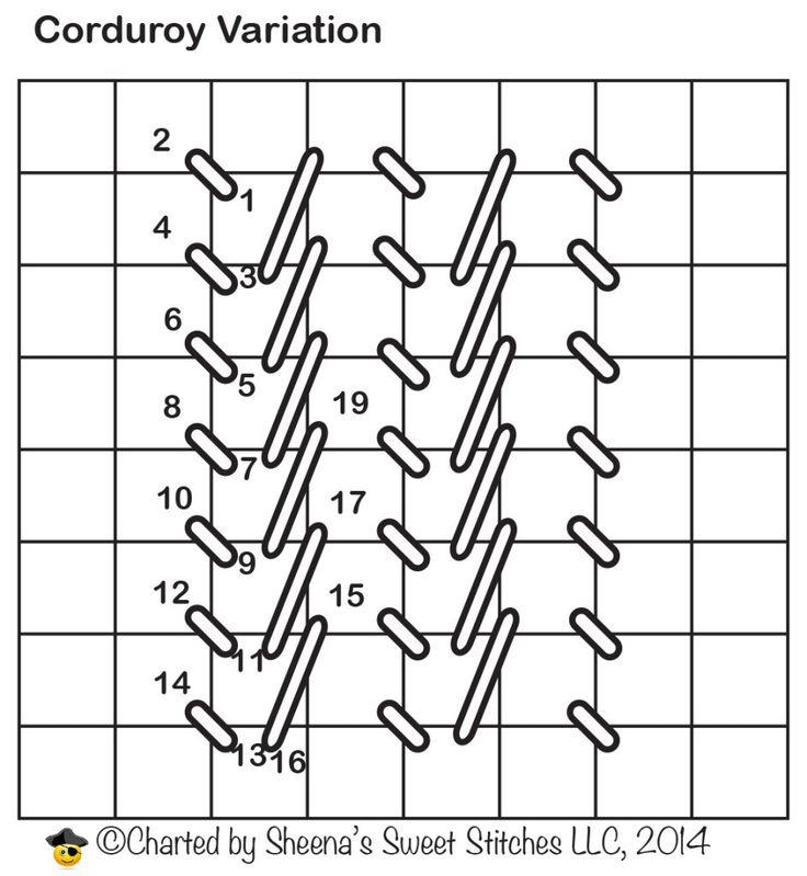 Corduroy Variation
