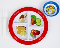 4 Section Healthy Plate for Kids
