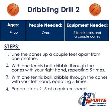 17 Best images about At Home Drills for Youth Sports on Pinterest | Soccer players, Tees and ...