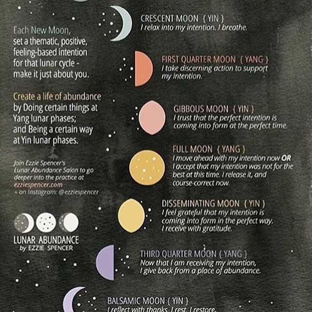 Set your #intentions and #breathe with the 🌙 ! Something i dont really do yet but seems so #inspiring ! I try to connect more with #natural #rythms but Will improve my #moon #connexion 💜 #yogi #namaste #heal #woman #phases #fullmoon #fertility #sterility #yin #yang #creation #destruction #positivethinking #seed 💜🌙🌗
