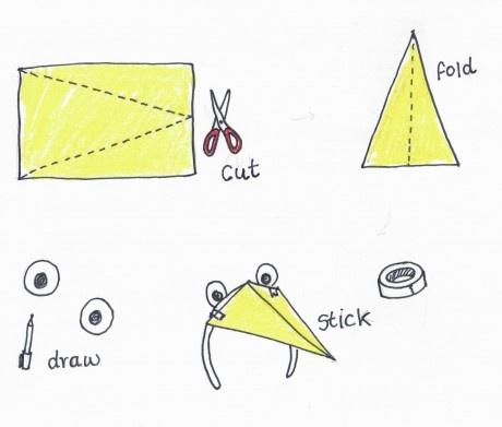 How to make a penguin beak