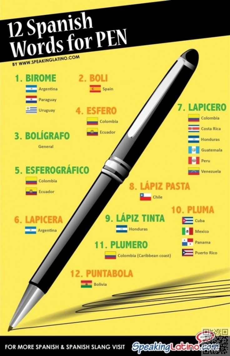Workbooks notes in spanish intermediate worksheets free : 26 best Spanish Intermediate - Schoolfy images on Pinterest ...