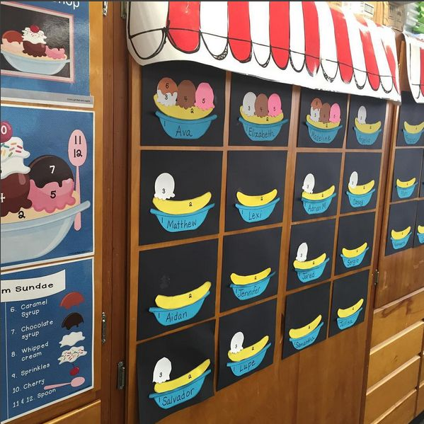 Multiplication Ice Cream Shop in action.  It's the week of memorizing the 2 facts, and they've almost all earned their bananas!!  So much fun, and my third graders are SO excited!