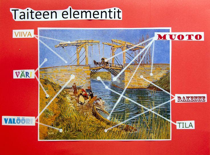 Taiteen elementit.