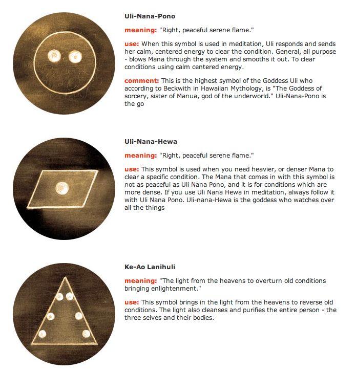 Ancient Hawaiian Symbols Ancient Hawaiia...