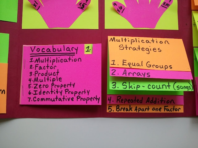 Multiplication Lapbook - vocabulary and strategies pieces