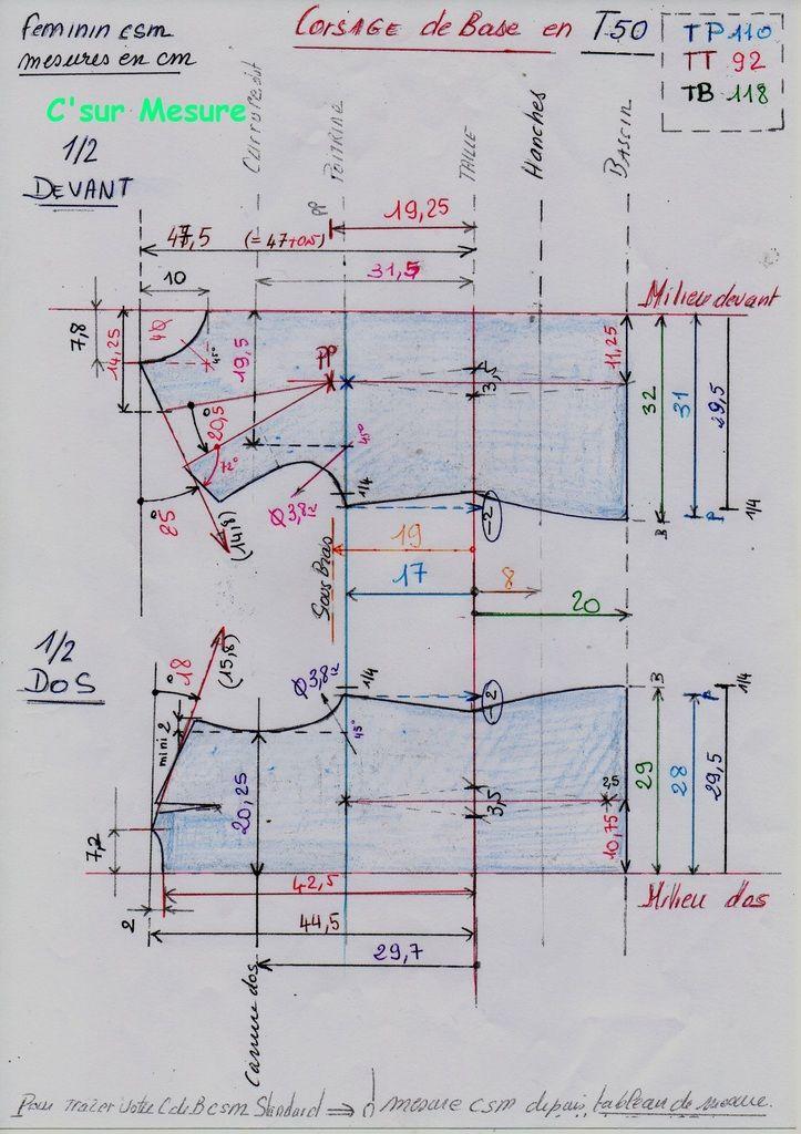 schémas en mesures de la Base corsage T50, d'après tableau de mesures standard csm !