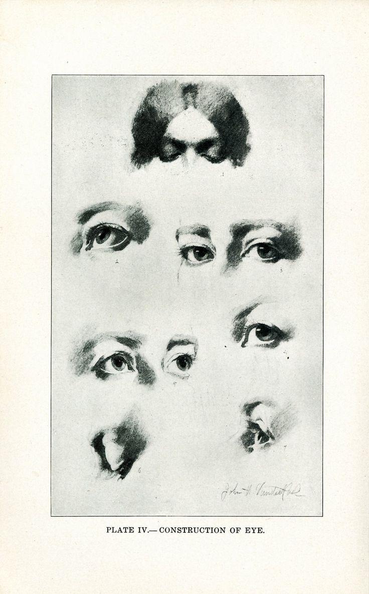 Vanderpoel Eyes and Brows
