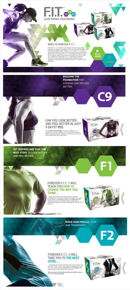 SO excited, the secret is out! For awhile we have been hinting towards a new program that has been giving us incredible results. Forever F.I.T. is an advanced nutritional, cleansing and weight-loss program designed to help you look and feel better in three easy-to-follow steps: Clean 9, F.I.T. 1 and F.I.T 2.