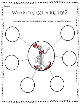 Describe the Cat in the Hat with this circle map for #dr. Seuss week!  FREE #educational #resource for children.