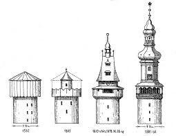 """Képtalálat a következőre: """"tornyok, várak rajza"""""""