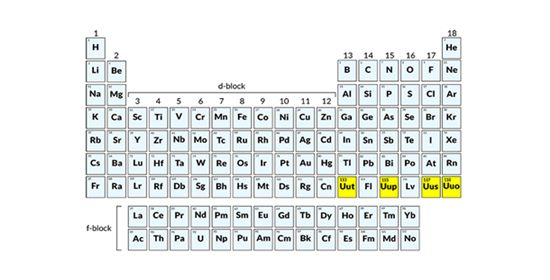 Scientists reveal 4 new elements added to periodic table #RagnarokConnection