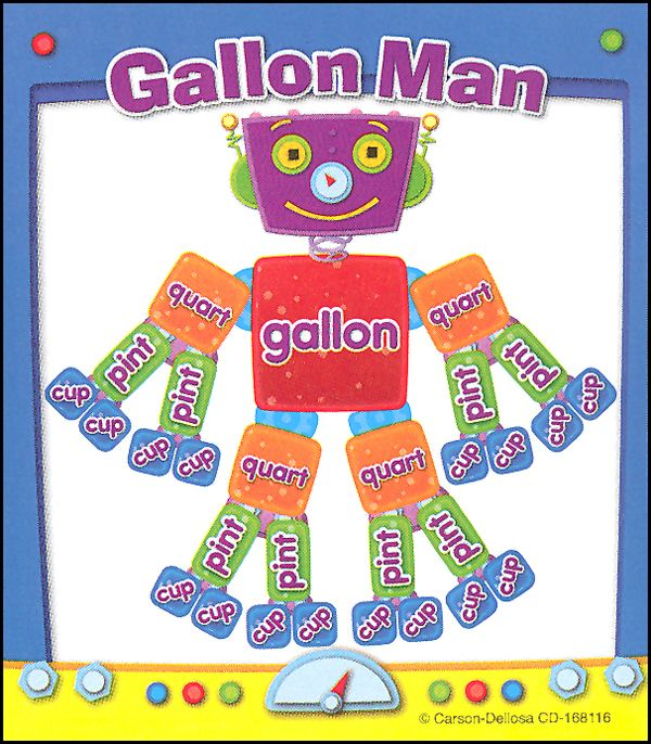 Gallon Man Study Buddy Sticker | Main photo (Cover)