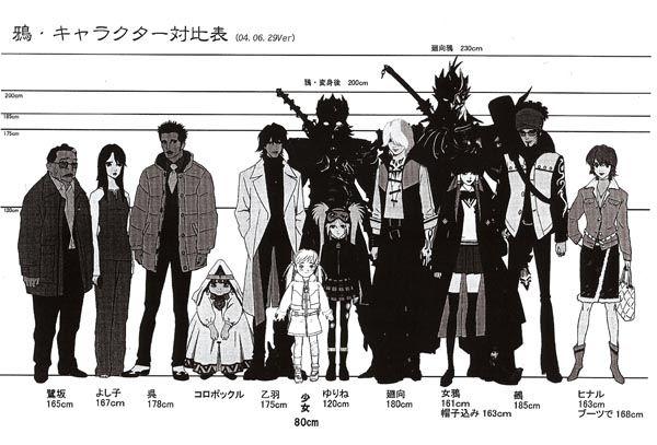 karas anime characters - Szukaj w Google