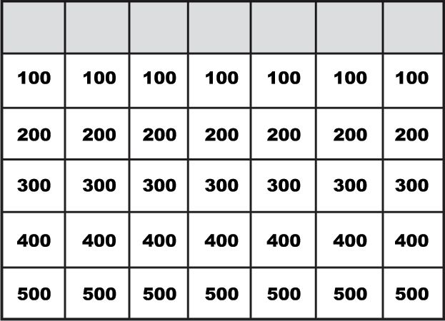 56 best images about Teaching Resources and Ideas – Blank Jeopardy Template