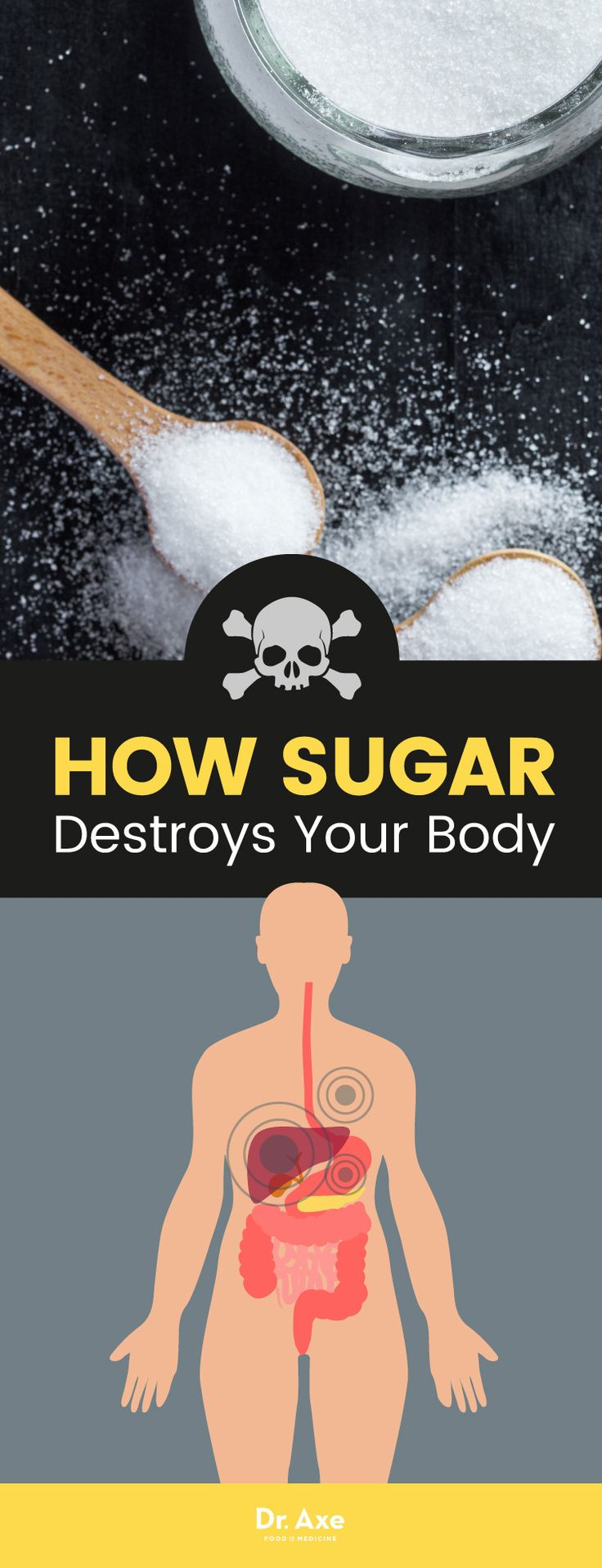 Although the sugar industry has actively fought to change public opinion about the health effects of sugar, we now know today that sugar impacts just about every organ system in the body.