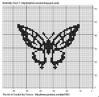 Free Filet Crochet Charts and Patterns: Butterfly Filet Crochet - Charts 7-9