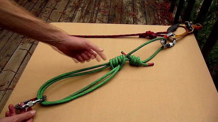 Climbing Tools - Purcell Prusik, Part 2