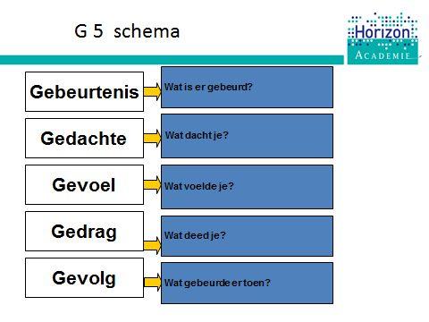 In de training gaan we aan de slag met het G5 schema