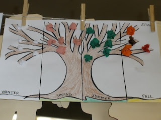 The Art of Teaching: A Kindergarten Blog: Seasons Tree