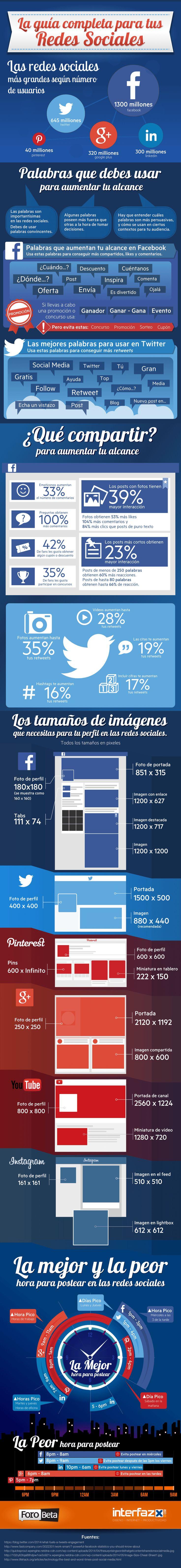 La guía completa para tus redes sociales. Infografía en español. # (pin por…