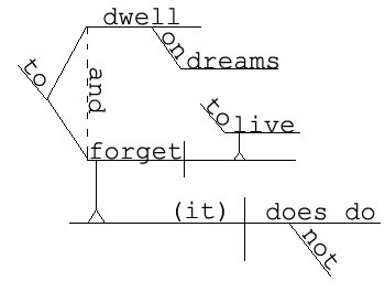21 best sentence diagramming images on pinterest frases sentences this is an english teachers dream come true harry potter and sentence diagramming in one ccuart Choice Image