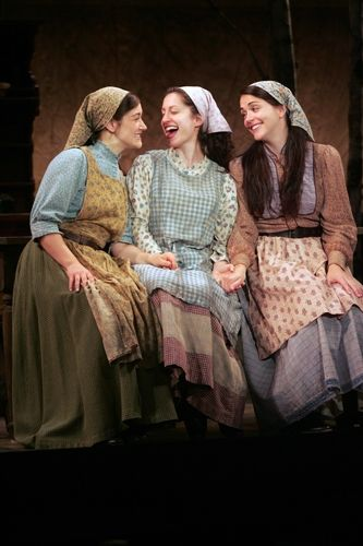 fiddler on the roof broadway - Google Search