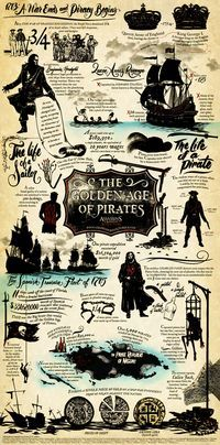 The golden age of pirates Facebook: Anna Maria Island Beach Life www.annamariaislandhomerental.com Twitter: AMIHomerental Bakehouse curated Facebook tips for Yorkshire Marketers                                                                                                                                                      More