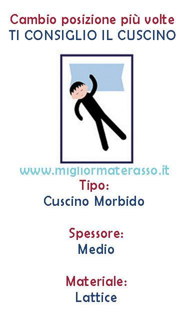 Materasso Lattice Sapsa Bedding.Cuscino In Lattice Sapsa Bedding Cuscini Cose Casa Curiose Movie
