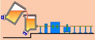 How to choice refractory material for induction furnace lining  In the coreless furnace, a core induction furnace, as the IF refractory material for induction furnace for melting gray cast iron, ductile iron, malleable cast iron, vermicular graphite cast iron and, as well as the use of refractory materials. IF Medium frequency induction furnace refractory lining materials selection must have the following characteristics.....  http://www.ruizhirefractory.com/ Email…
