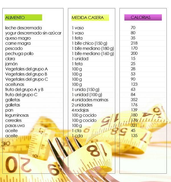 Las 25 mejores ideas sobre tabla calorias alimentos en pinterest nutricion saludable - Calcular calorias de los alimentos ...