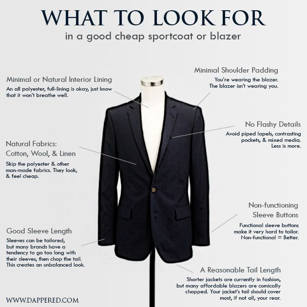 What to look for in a Good, Cheap Sportcoat or Blazer
