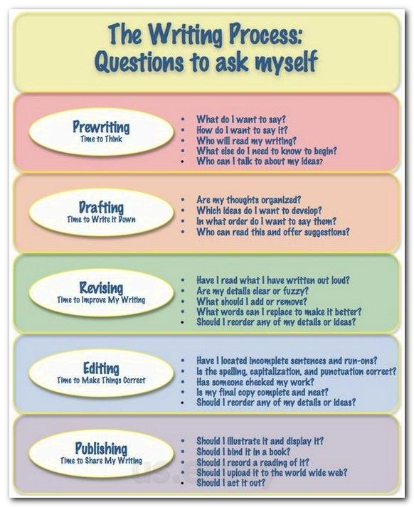 Writing Essays For Dummies: Best 25+ Essay Writing Examples Ideas On Pinterest