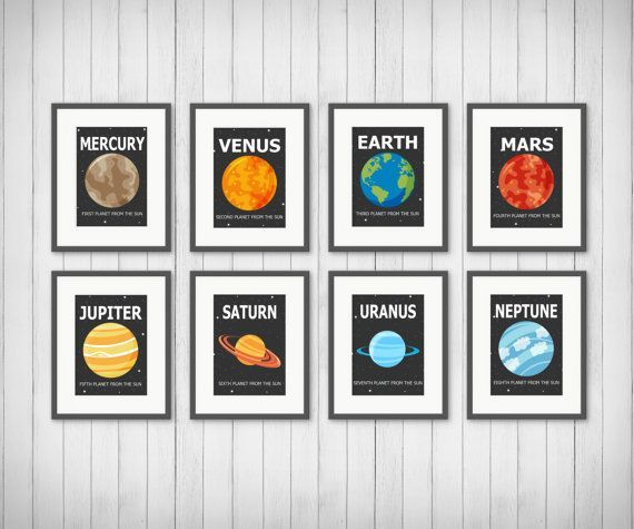 Planet Prints Solar System Boy Or Girls Room Decor Playroom Outer Space Planet Decor Outer Space Decor 5x7 Or 8x10 Prints