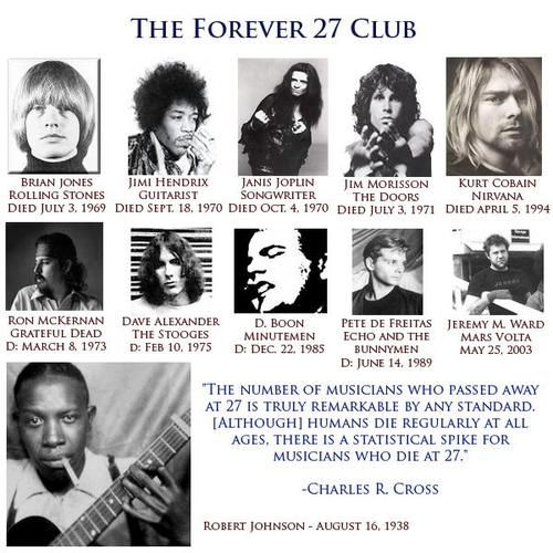The 27 club: Celebrities who died at the age of 27 - INSIDER