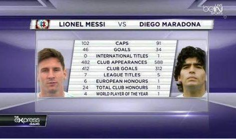 Messi vs. Maradona ¿Quién es el mejor?