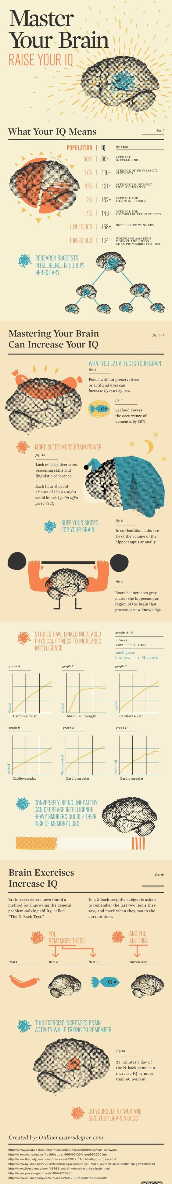 Master your Brain Power 2, Brain power can be increased through the foods you eat or the amount of sleep you get